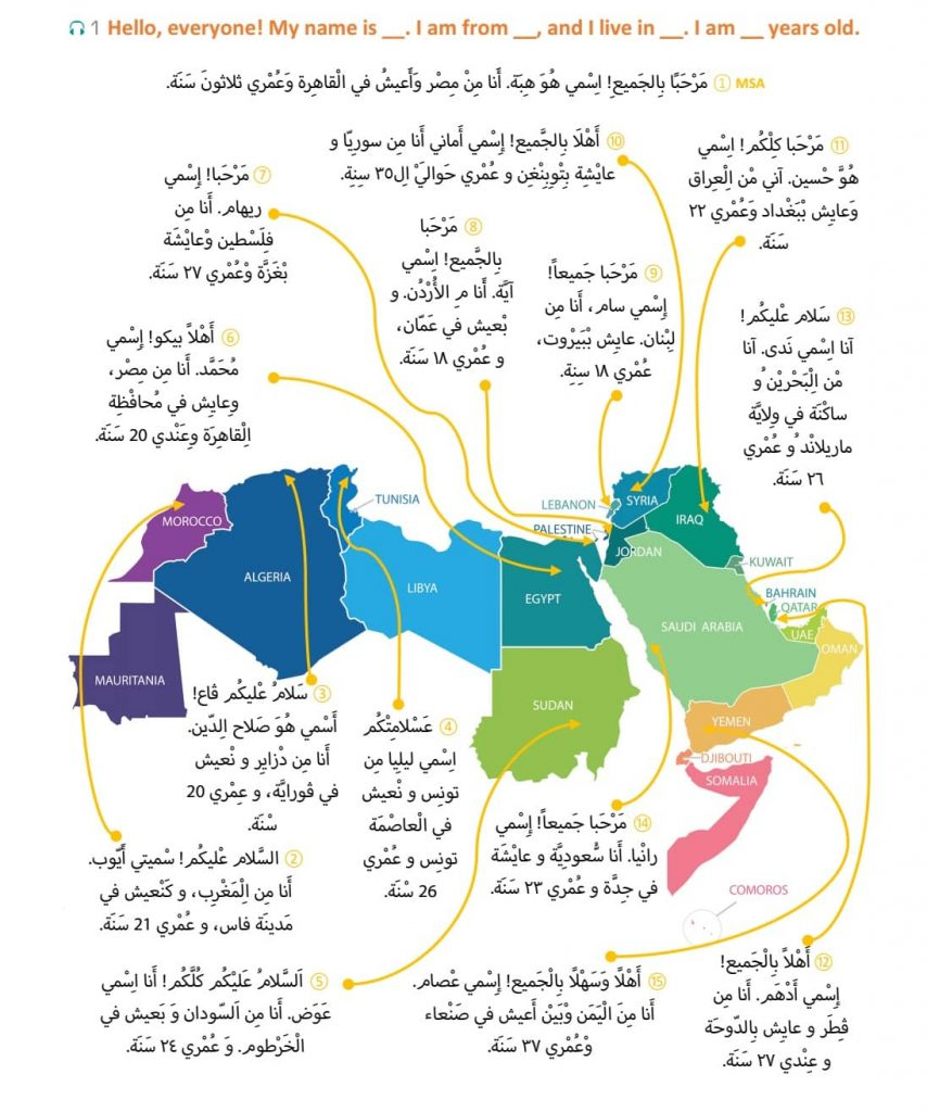 Arabic Dialects Compared: Maghrebi, Egyptian, Levantine, Hejazi, Gulf, and MSA 2