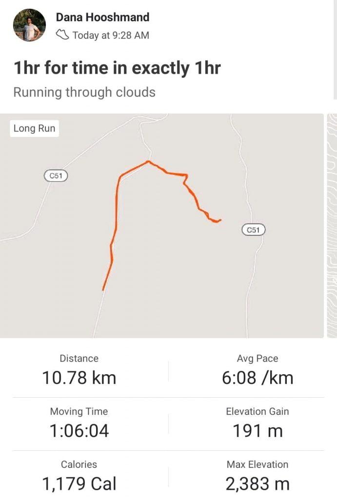 Running in Iten, day 12, Strava report